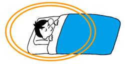 音のカーテン