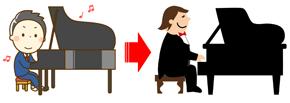 ビアノの練習
