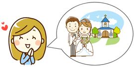 結婚式を想像する