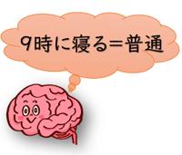 脳が認識する