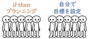 2グループ