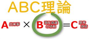 Bを変える
