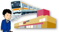 電車とスーパー