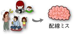 脳の配線ミス