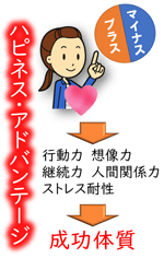 ハピネス・アドバンテージ