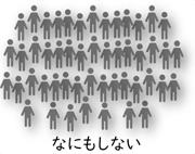 グループ2