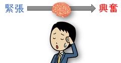 脳がだまされる