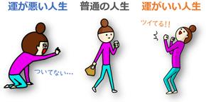 3つの運勢