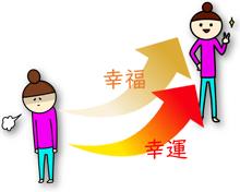 幸福と運勢の関係