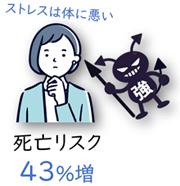 43パーセント増加